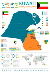 Kuwait - infographic map and flag - Detailed Vector Illustration