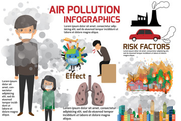 Environmental pollution infographics set with information about environmental impact. Air Pollution and cartoon character vector illustration.