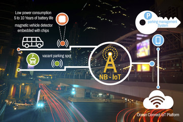 The Internet of things, smart parking concepts, Smart City, smart transport technology, Internet of things, the background moving cars