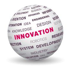 3d globe - Innovation