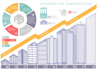 A set of business elements of building infographics. Graph of growth curve. Annual financial report of the construction company. Vector graphic template.