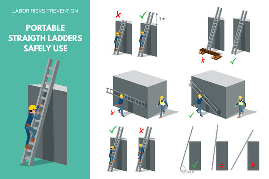 Recomendations about using straight ladders safely