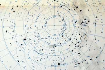 Constellations.German map 1908
