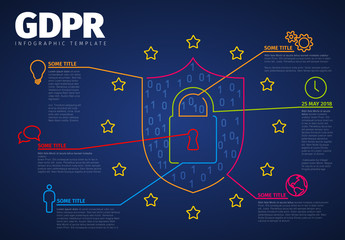 GDPR Infographic Layout