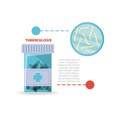 infographic of tuberculosis with  pills bottle and bacterias over white background, colorful design vector illustration
