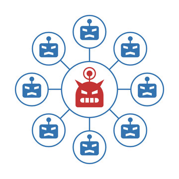 Botnet or robot network ddos cyber attack flat vector color icon for apps and websites