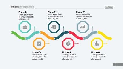Six phase process chart design