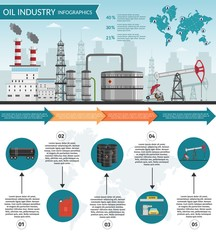 Vector Oil rig industry of processing petrol and transportation infographics set production elements