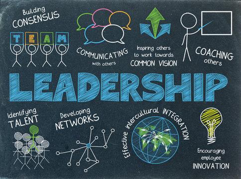 LEADERSHIP Sketch Notes on Blackboard
