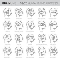 Mind Process Vector Icons 2