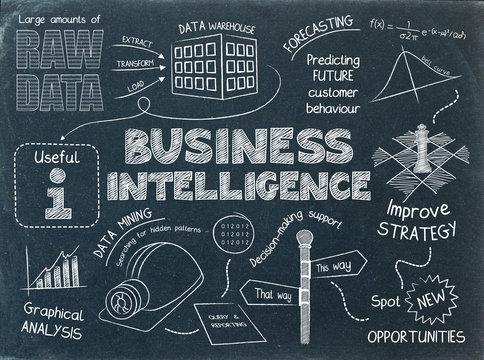 BUSINESS INTELLIGENCE Sketch Notes on Blackboard