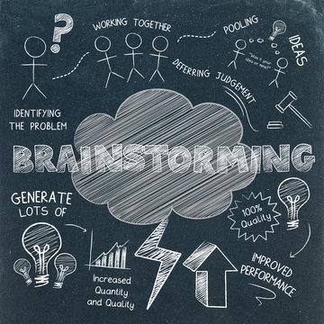 """""""BRAINSTORMING"""" Sketch Notes on Blackboard"""