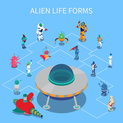 Alien Isometric Flowchart