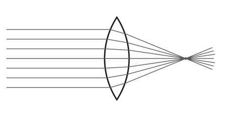 Optik0603a