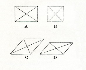 Parallelogram (from Meyers Lexikon, 1896, 13/522)