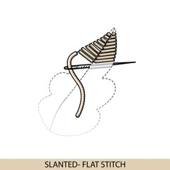 Stitches SLANTED- FLAT stich type vector. Collection of thread hand embroidery and sewing stitches. Vector illsutration of stitching examples.