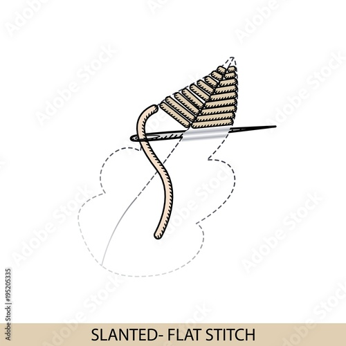 Stitches Slanted Flat Stich Type Vector Collection Of Thread Hand