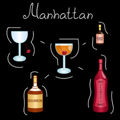 Manhattan Cocktail ingredients isolated vector colorful illustration