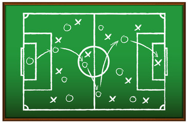 Game plan for football on chalkboard