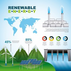 renewable energy ecology infographics collection solar wind water industry charts graphs