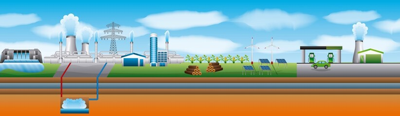 set of differents resources energy clean biofuel hydro dam geothermal panel solar turbine wing vector illustration