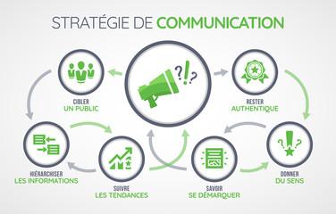 concept stratégie de communication - icônes et mots clés