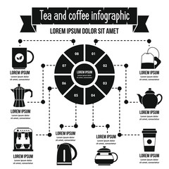 Tea and coffee infographic concept, simple style