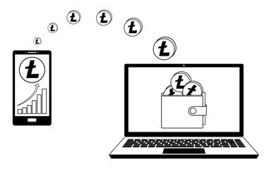 transfer litecoin from phone to wallet on the laptop