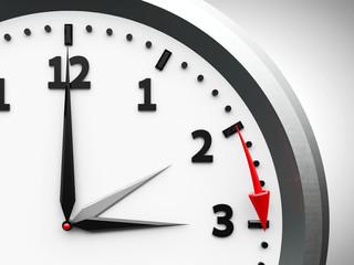 Daylight saving time begins #3