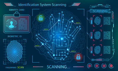 Hand Scan, Handprint Imprint , Finger Print in Technological Theme, Futuristic Style
