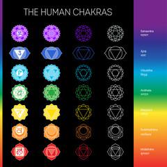 Chakra, yoga, ajna, sahasrara, anahata, manipura, muladhara, vishuddha, svadhisthana. Poster, banner, table