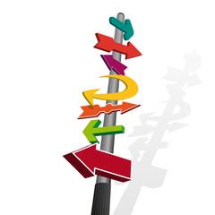 orientation - direction - signalisation - poteau - indicateur - indication - flèche - pancarte - panneau