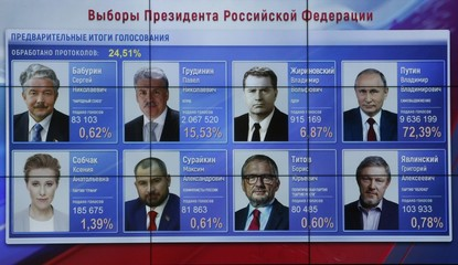 A screen shows preliminary results of the presidential election at the headquarters of Russia's Central Election Commission in Moscow