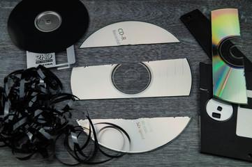 Datenschutz - Datenvernichtung