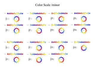 色で表す音階と楽譜
