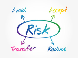 Risk diagram, business concept background