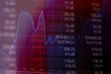 Images with numbers and charts of investment in stock market. Trading concept