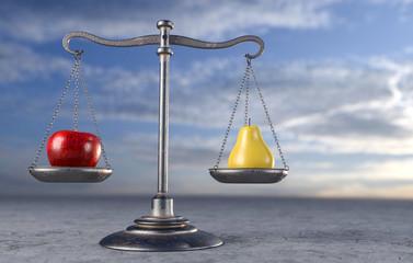 Waage - Vergleich Apfel und Birne