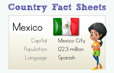 Flashcard template for Mexico