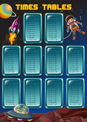 Times tables with space background