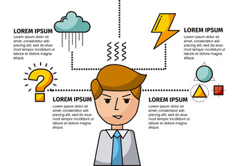 Human Mind Infographic with Illustrations