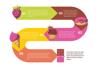 Desserts and Candy Infographic with Illustrations