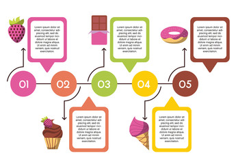 Desserts and Candy Infographic with Illustrations and Talk Bubbles