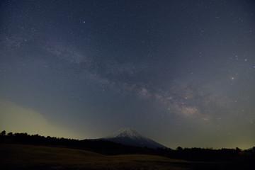 富士山に架かる銀河