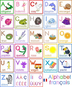 French alphabet with pictures and titles for children education