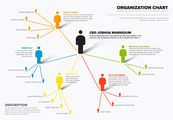 Company organization hierarchy schema diagram template