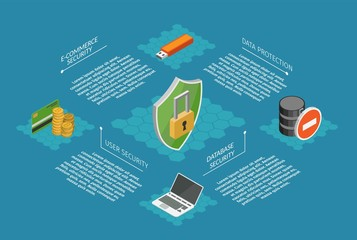 User guard low poly Isometric Internet security information infographics set