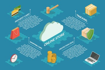 Isometric low poly shopping online ecommerce infographic vector illustration