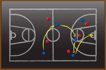 Game plan on black board