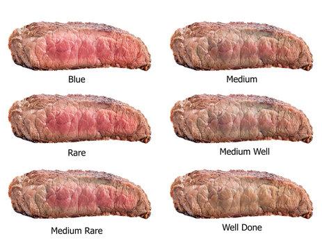 Raw steaks frying degrees: rare, blue, medium, medium rare, medium well, well done